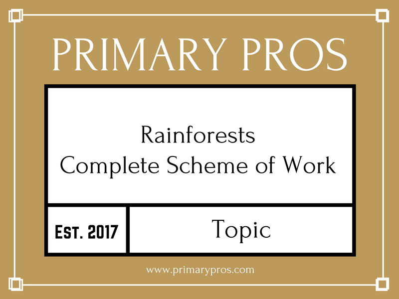 Rainforest Topic - Complete Package