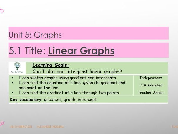 GCSE Maths Graphs Data Topic