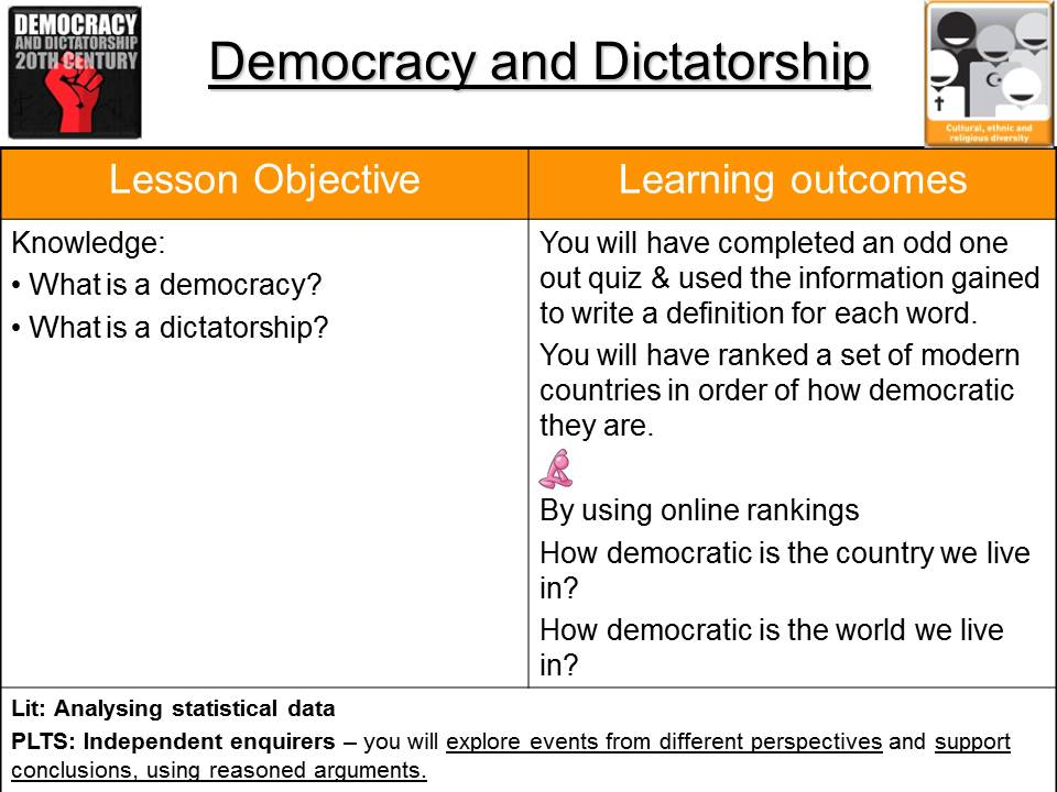 Democracy and Dictatorship - An Introduction