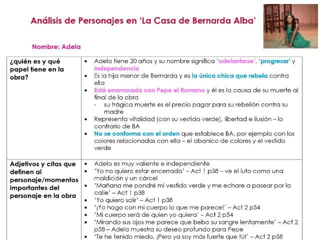 AQA A2 Casa de Bernarda Alba ADELA character analysis for A LEVEL SPANISH 7692