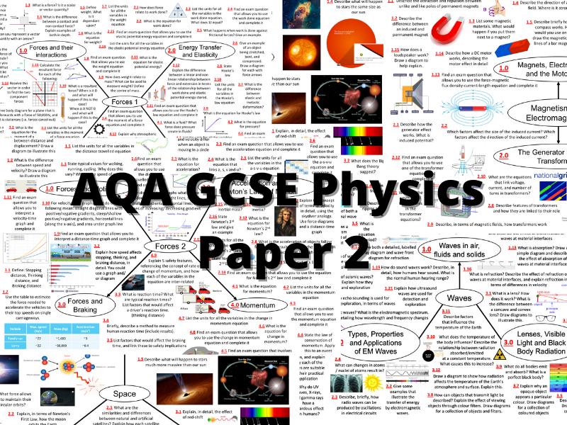 PAPER 2 - COMPLETE REVISION MINDMAPS - AQA GCSE PHYSICS HIGHER TIER TREBLES!