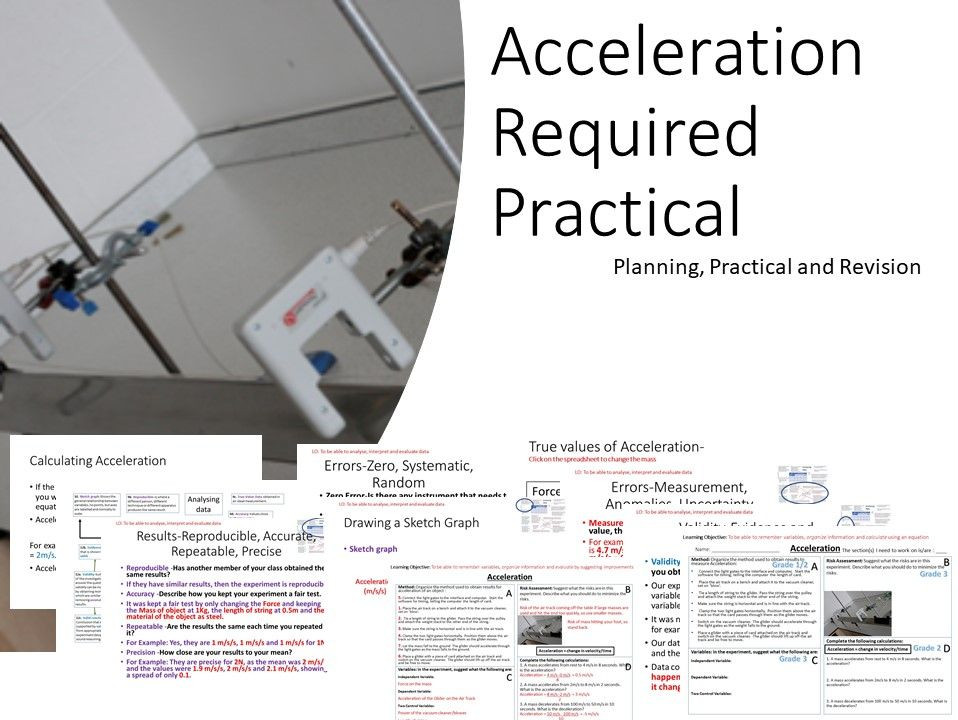 Acceleration Required Practical Lesson with Method