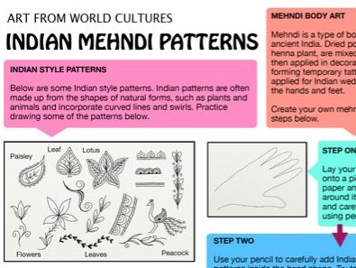 Indian Mehndi Patterns - Art from World Cultures 1