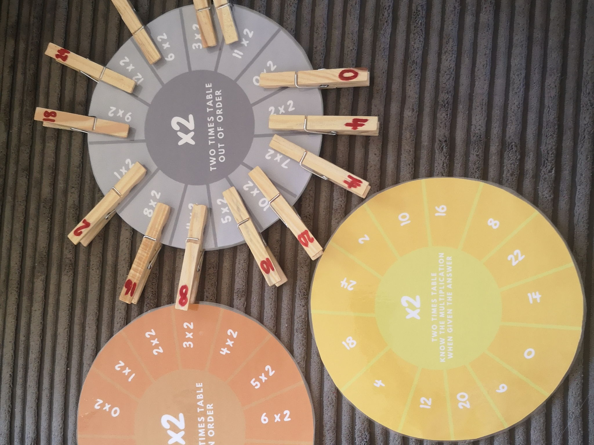Times Table Multiplication Circles