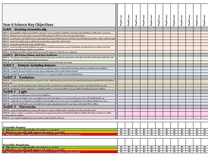 Science Key Objectives Assessment Grid - Year 6