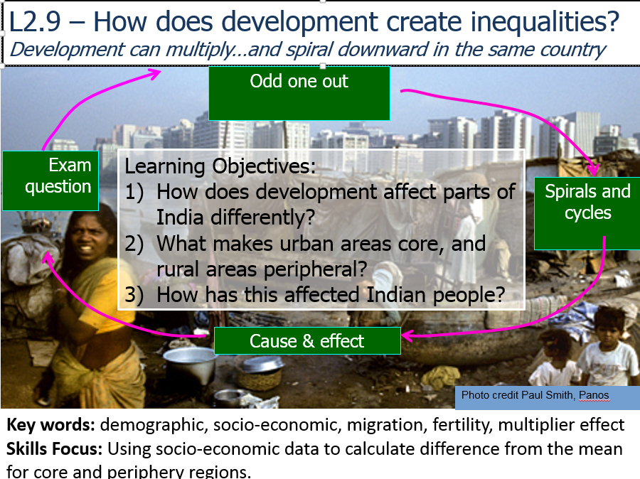 L2.9 - how does development create inequalities in India