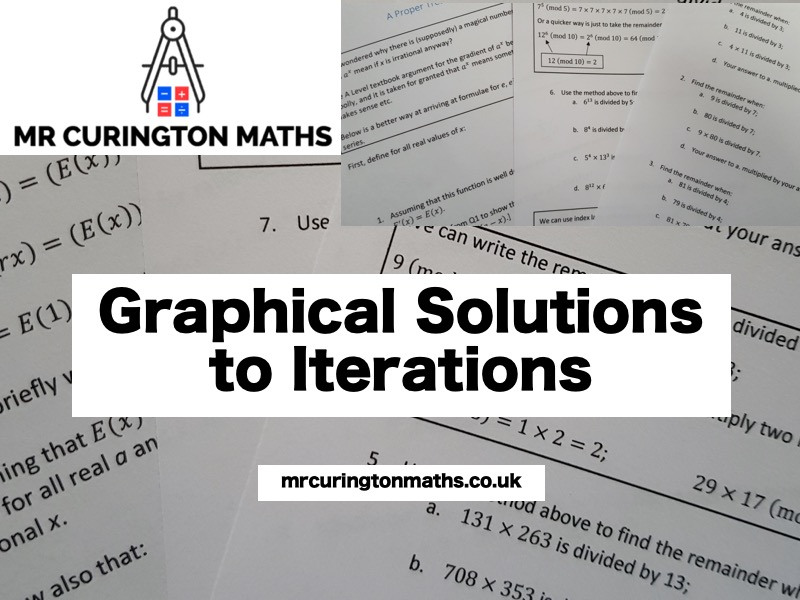 Graphical Solutions to Iterations