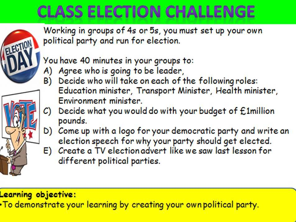 Setting up your own religious political party challenge lesson