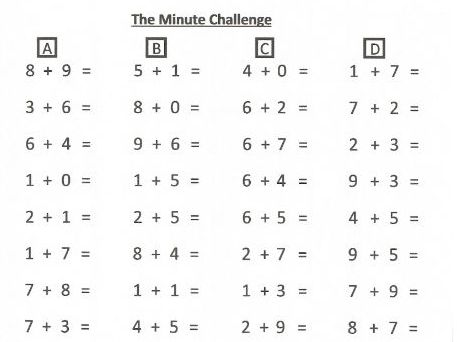 The Minute Challenge Maths