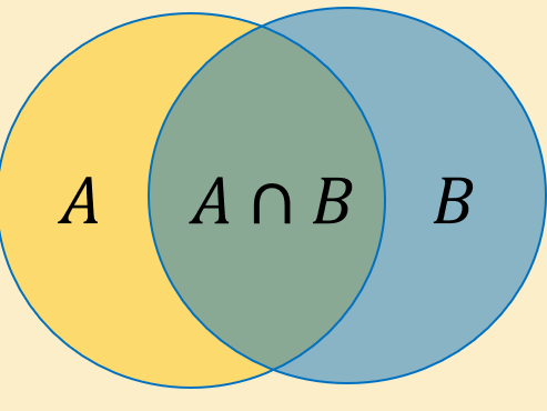 Set Theory PowerPoint and Handouts