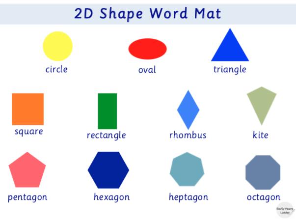 2D Shape Word Mat