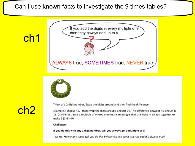 9 x table investigations