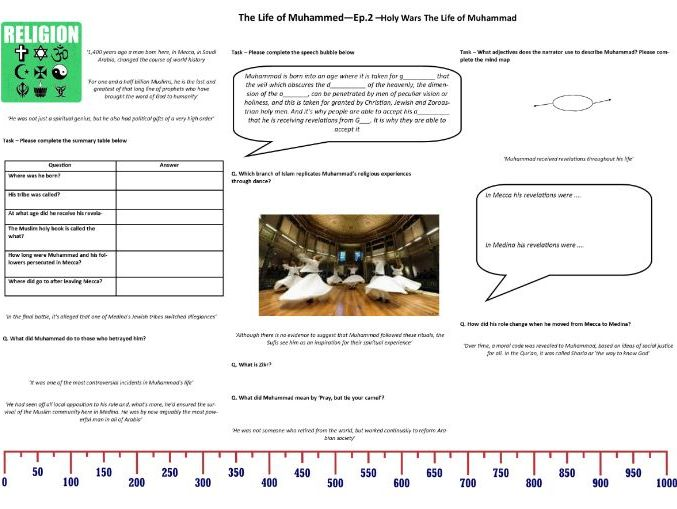 BBC  The Life of Muhammad - Ep3 Holy Peace   - Worksheet to support the BBC Documentary