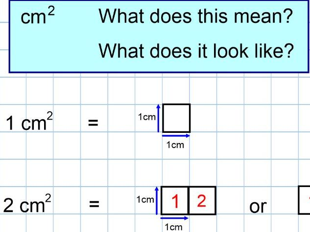 Area - Maths Mastery Year 4 - Counting squares