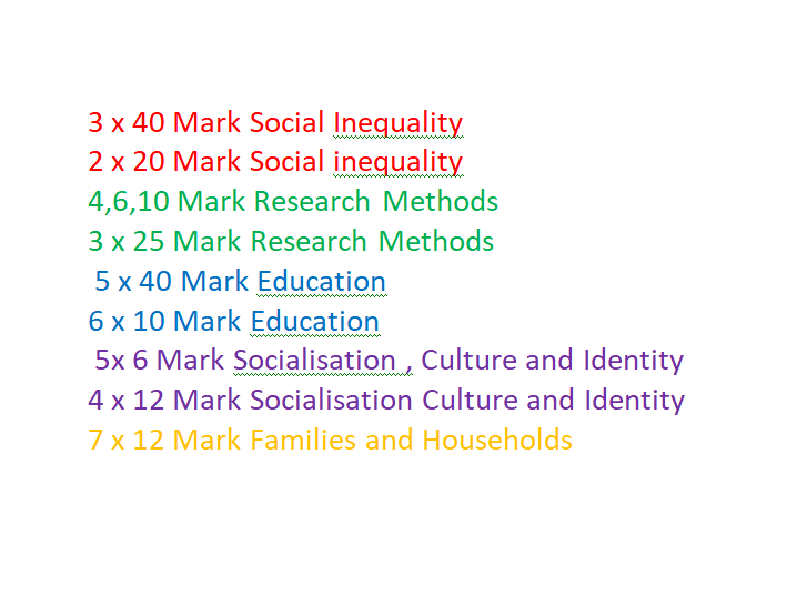 A-LEVEL OCR SOCIOLOGY EXAMPLE ANSWERS !!!