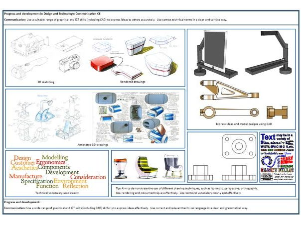 Design & Technology progress steps and exemplar material: slides and posters