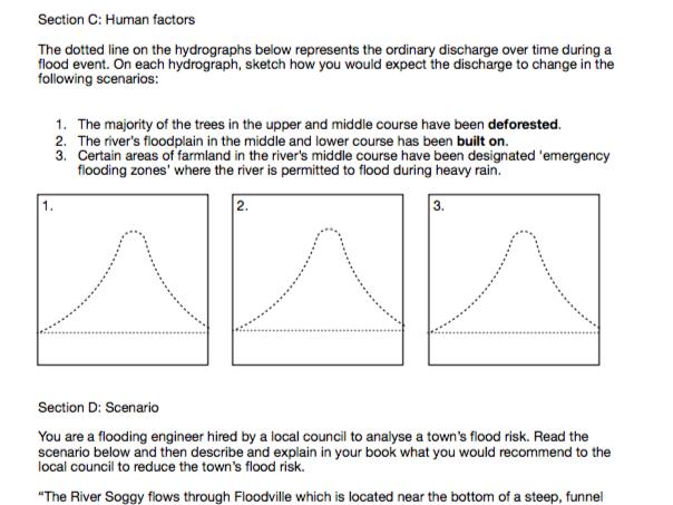 Hydrographs Scenario Worksheet