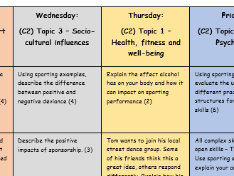 Edexcel GCSE PE - Component 2 Revision worksheets & question calendar
