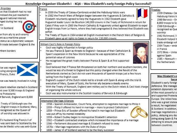 AQA A Level History  (1C)  The Tudors ELIZABETH I Knowledge Organisers