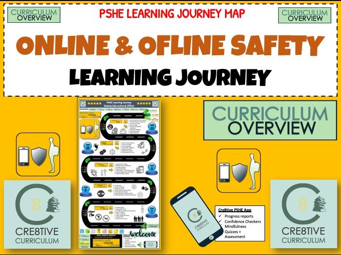 Staying Safe Orange + Offline  PSHE Curriculum Map