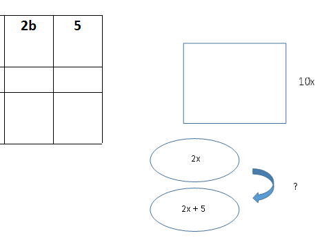 Maths Key Stage 3. Topic: Algebra. 4 worksheets for adding/multiplying algebra and brackets.
