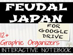 Medieval Japan Interactive Notebook Graphic Organizers for Google Drive
