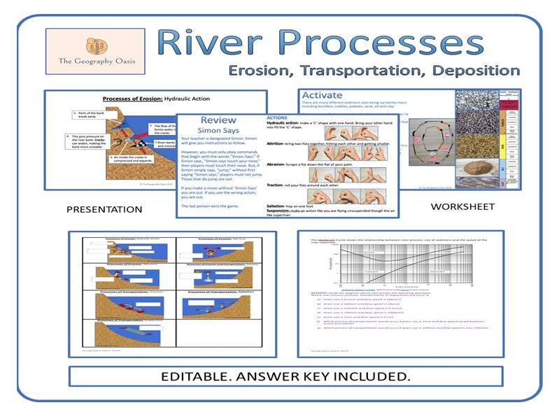 River Processes- erosion, transportation and deposition.