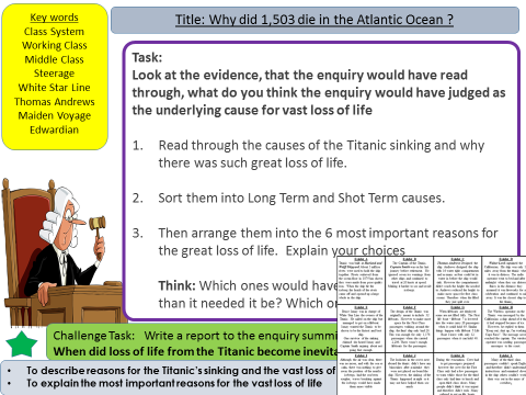 Titanic:  Why did the Titanic sink and 1,503 die in the Atlantic Ocean? (Lesson 2)
