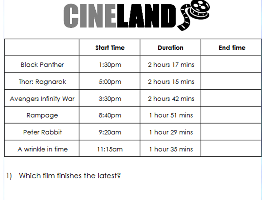 Year 4 / 5 / 6 - Calculating Film times at the Cinema - Differentiated worksheets