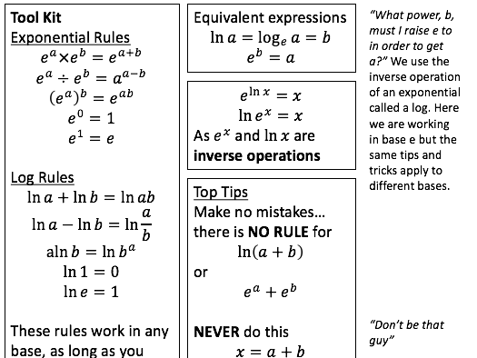 Exponential and Logs Revision Sheet