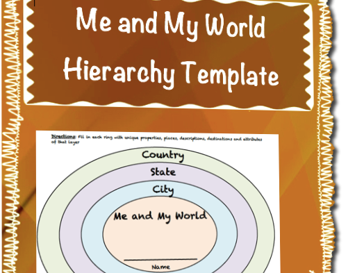 Me and My World Layers Hierarchy Template