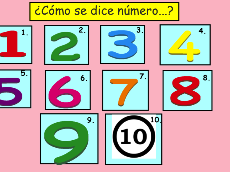 Numbers in Spanish: 1-10