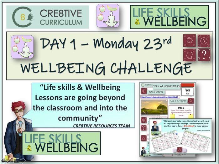 Covid-19 Wellbeing Day 1 - Coronavirus #C-19WellbeingChallenge