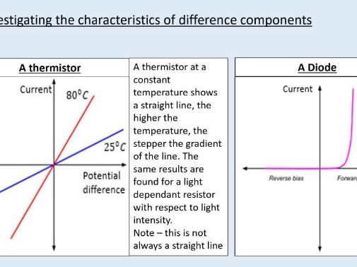 A level Physics (12.4) Circuit components and their characteristics (Electric current)