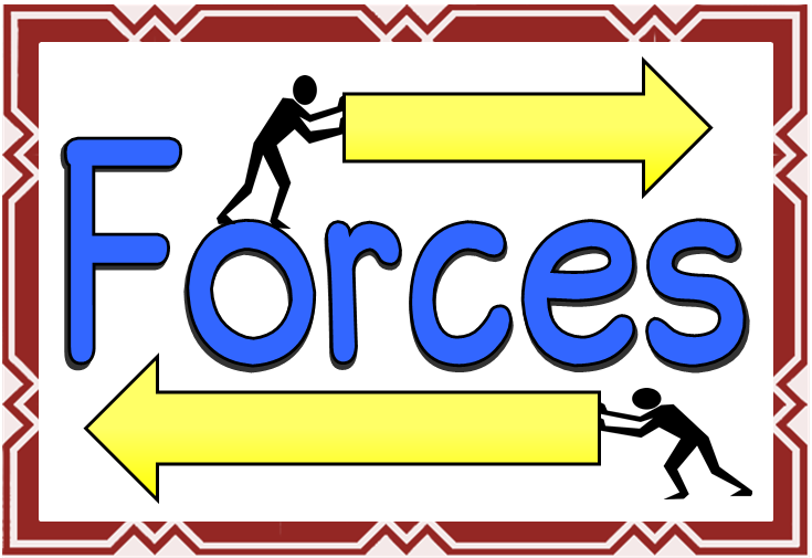 Image result for forces