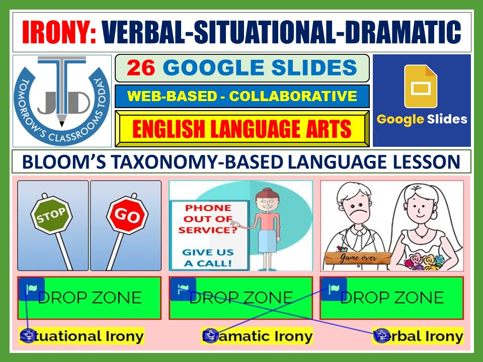 IRONY - VERBAL, SITUATIONAL AND DRAMATIC: GOOGLE SLIDES
