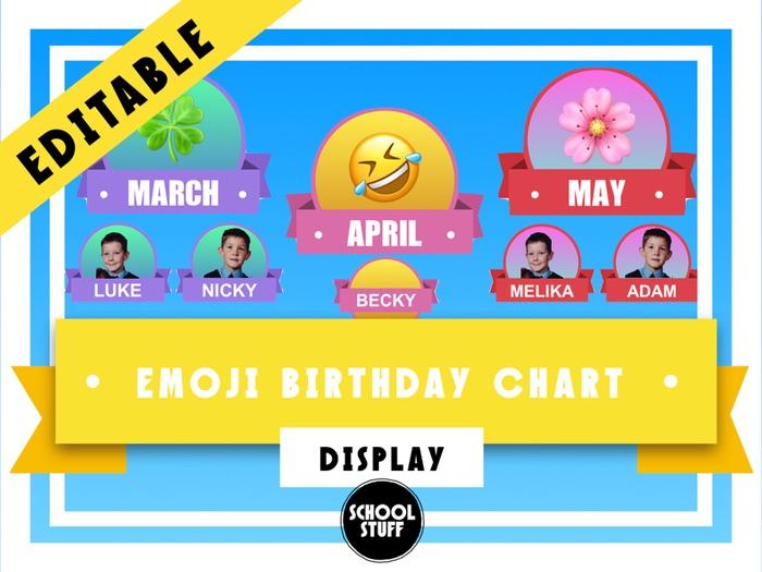 Emoji Birthday Display - Editable - School Stuff