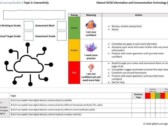iGCSE Edexcel ICT (9-1) Unit 2 - Connectivity PLC (Personal Learning Checklist)