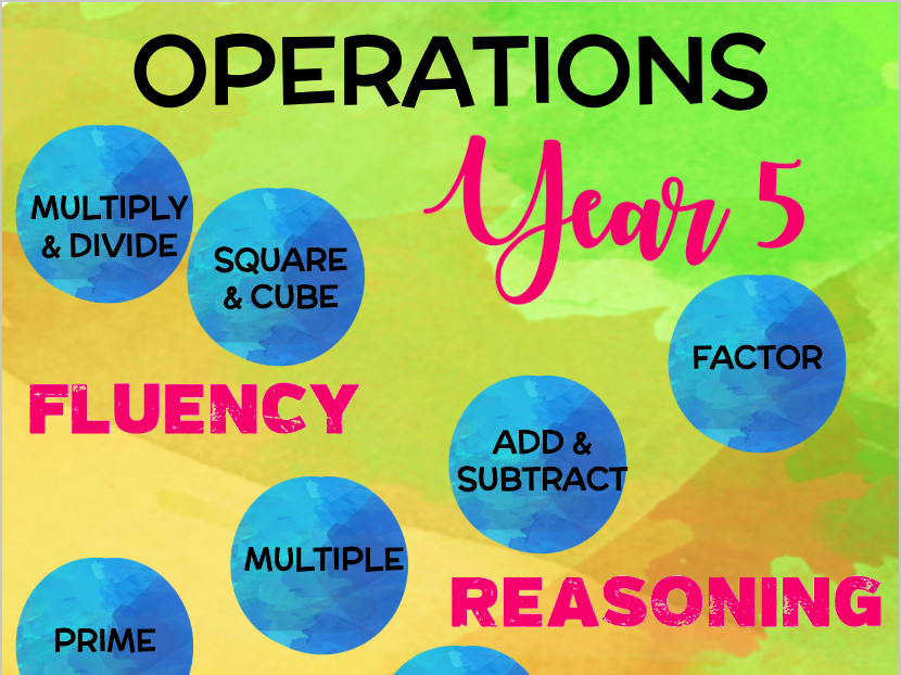 Year 5 Maths: Operations