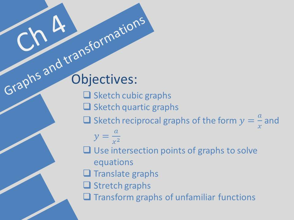 Graphs and transformations Edexcel A-level Year 1/AS Pearson Ch 4