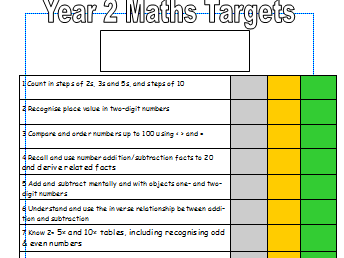 Year 2 Maths objectives checklist