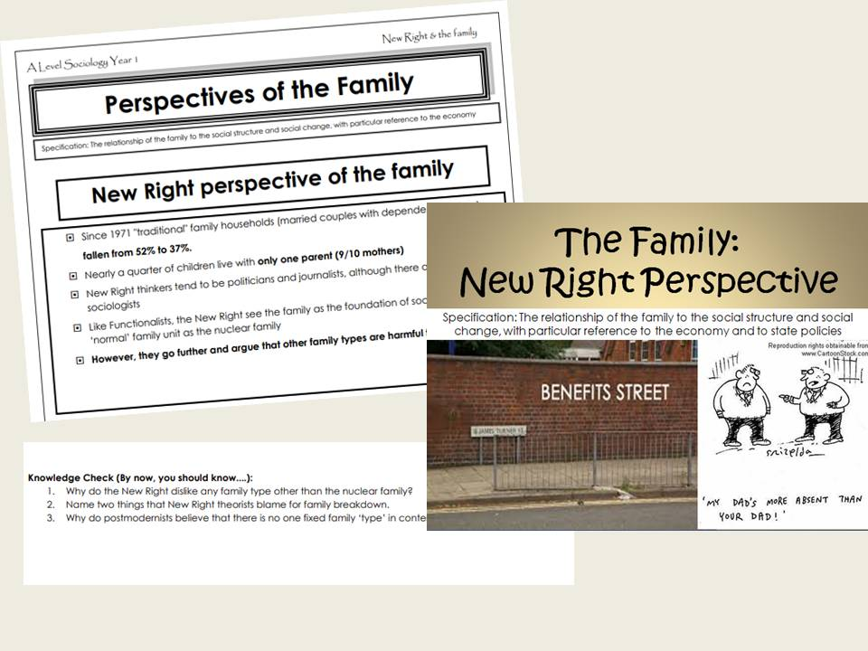 AQA Sociology - Year 1 - Families & Households -  New Right & the Family