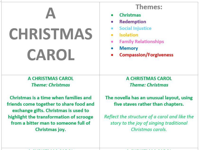 GCSE A Christmas Carol: Theme Revision