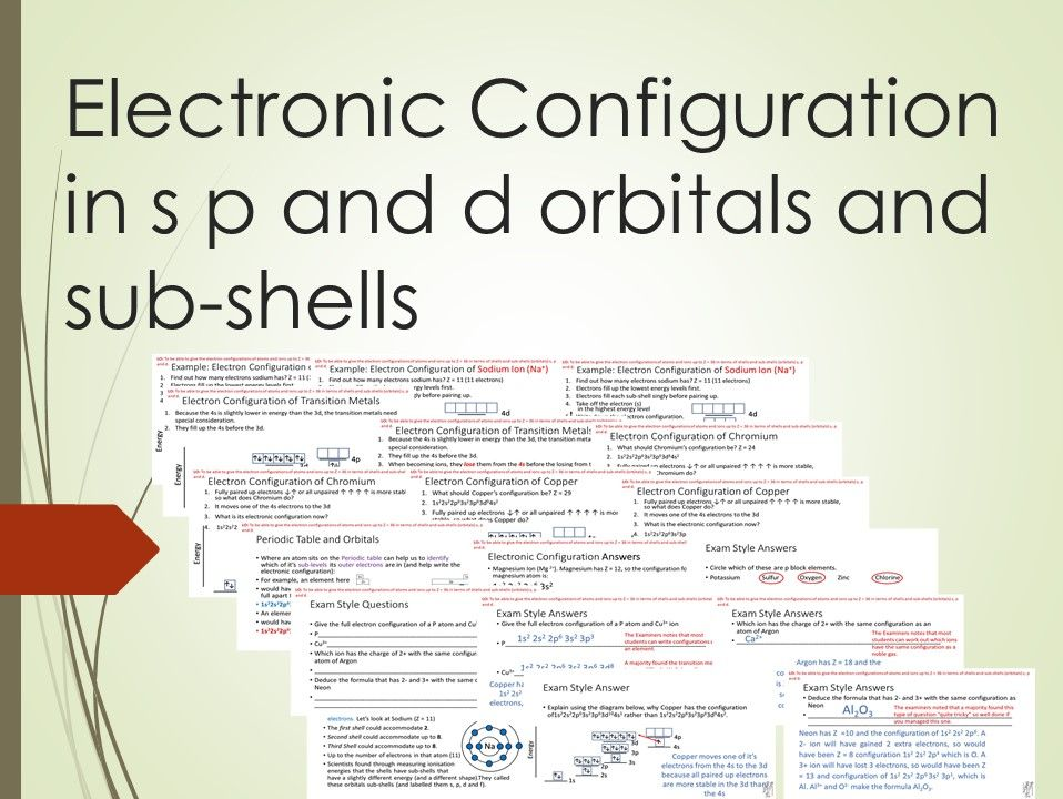 Electronic Structure Orbital Configuration in s p d AS Level