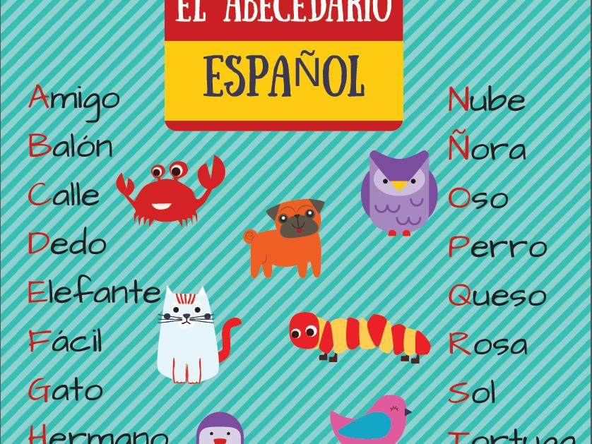 El abecedario español - Spanish Alphabet - poster turquoise