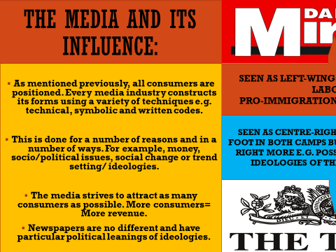 YEAR 12 (MEDIA EDUQAS LINEAR): Comp 1, Sect A: An Intro to ML in 'The Times' and 'The Daily Mirror