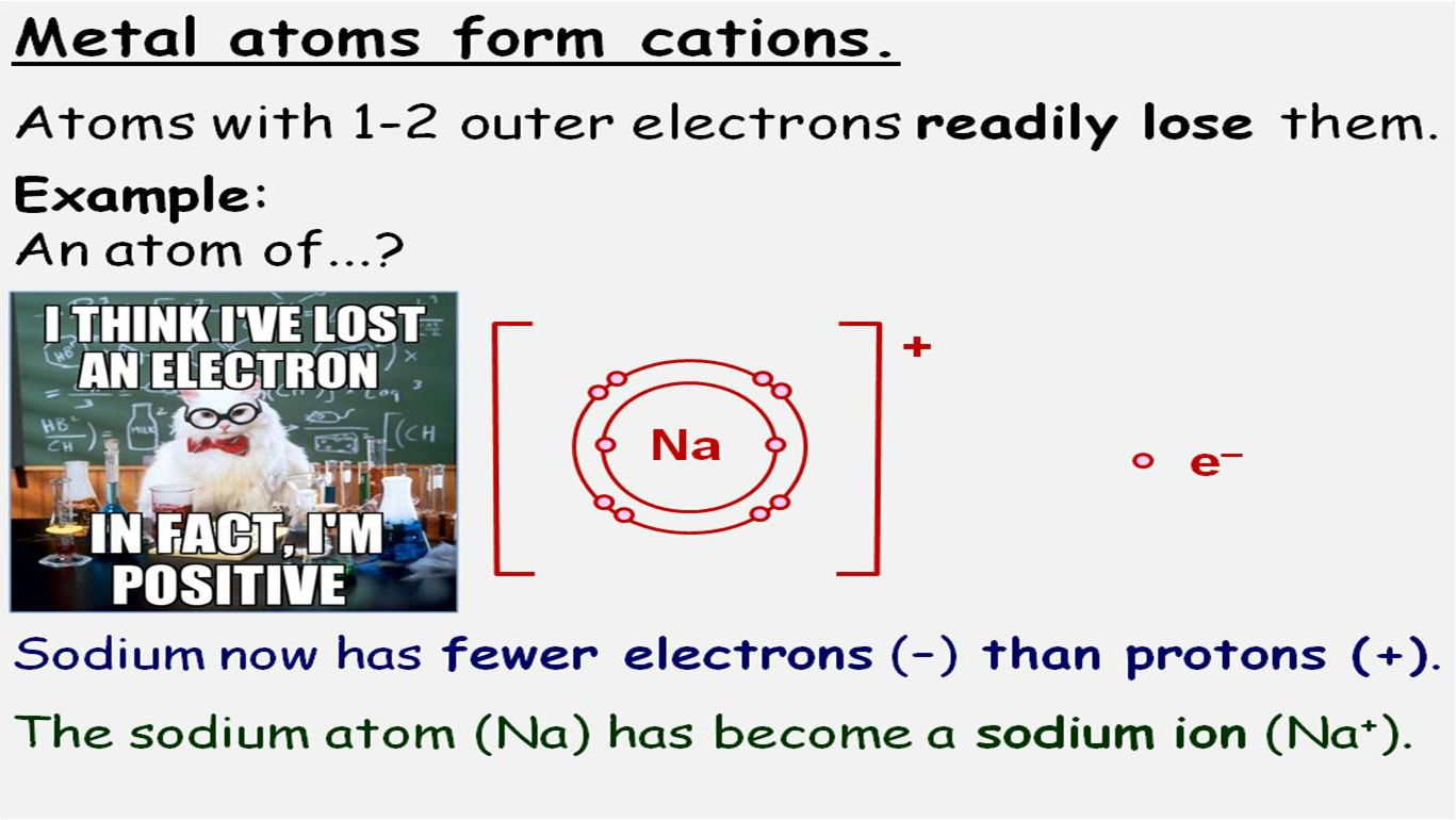 GCSE Chemistry Ionic Bonding and Covalent Bonding: CC5 CC6 SC5 SC6 Edexcel 9-1 Topics 5 & 6