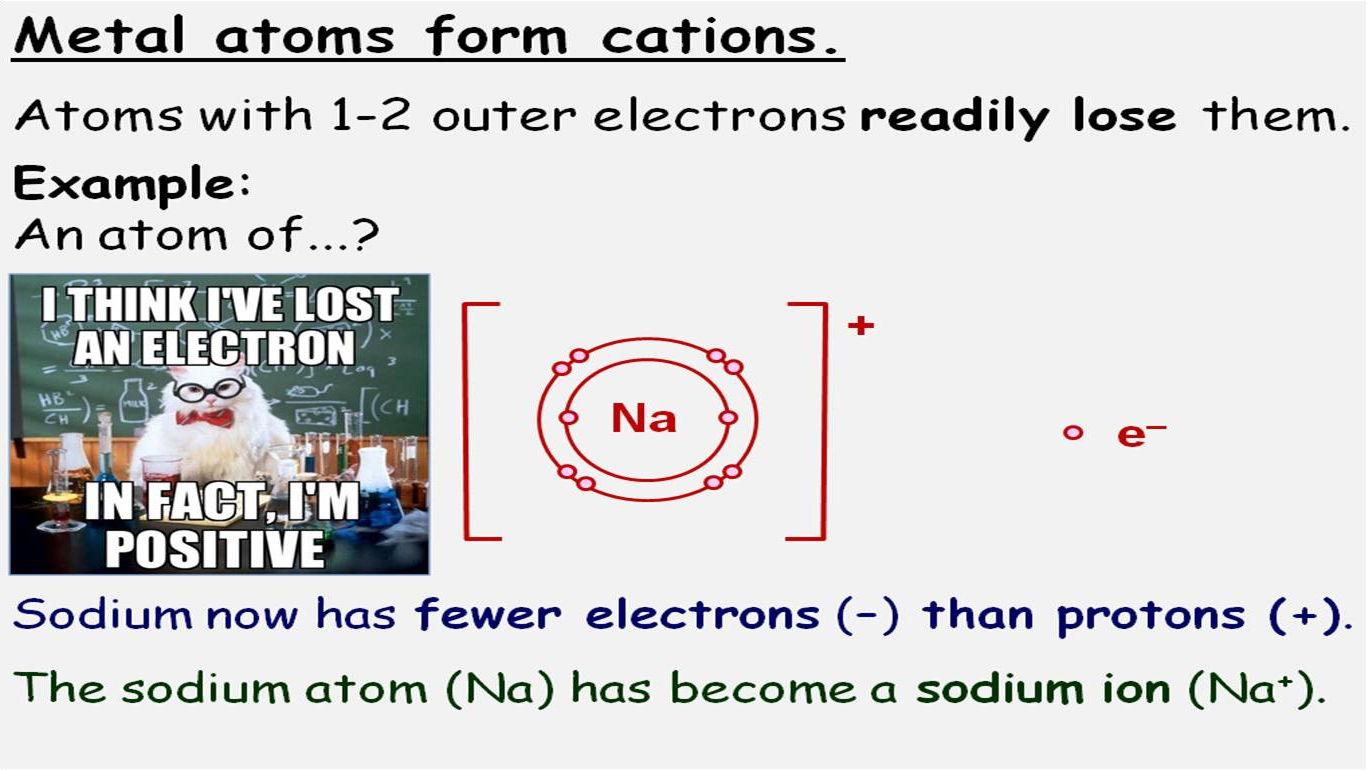 GCSE Chemistry Ionic Bonding and Covalent Bonding: CC5 CC6 SC5 SC6 Edexcel 9-1 Topics 5 & 6