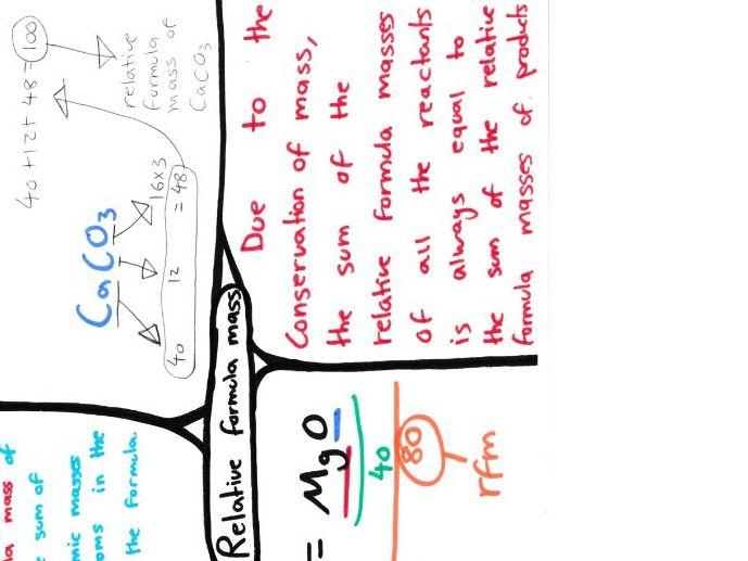Quantitative Chemistry Mind Maps Chemistry GCSE 9-1