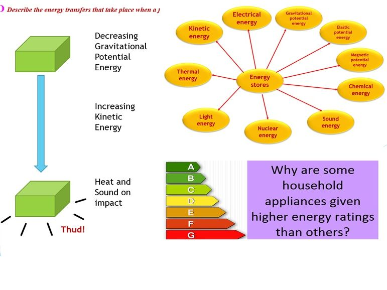 GCSE Physics: Energy - Changes in Energy Stores